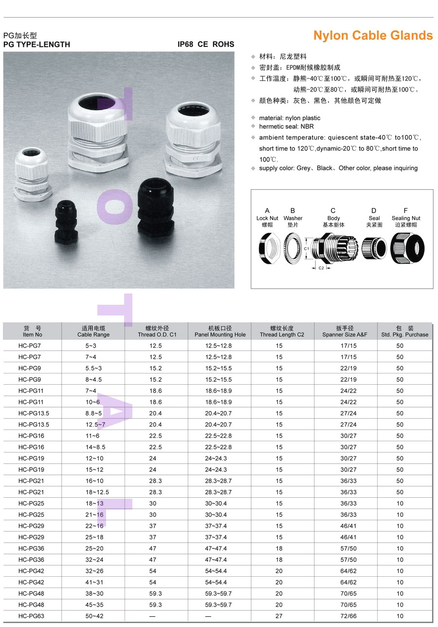 Cable Accessories Product : Nylon cable glands